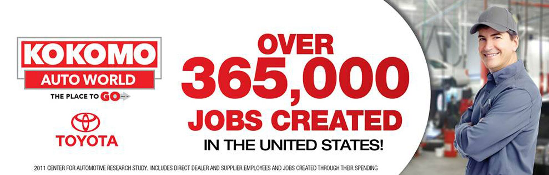 Created Jobs in US