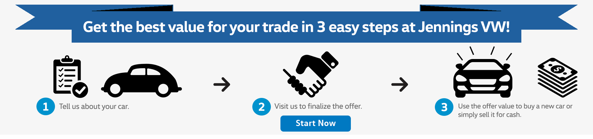 Get the best value for your trade