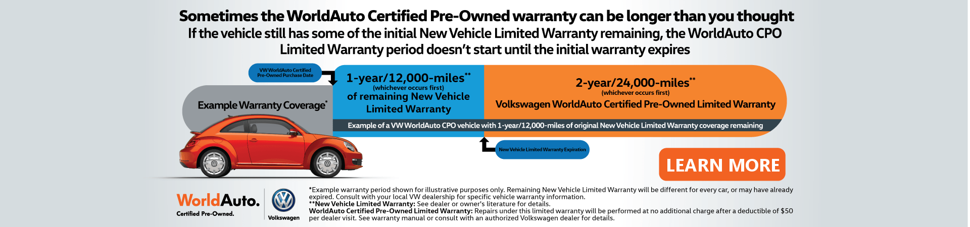 AutoTrader Certified Pre-Owned
