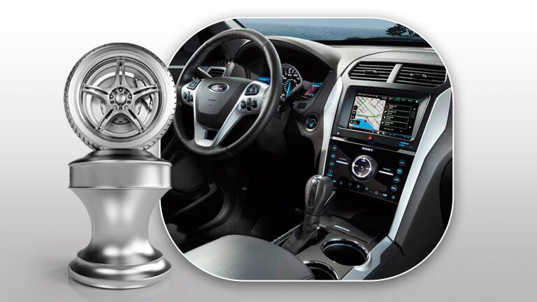 Compare 2015 Ford Explorer and 2015 Toyota Highlander