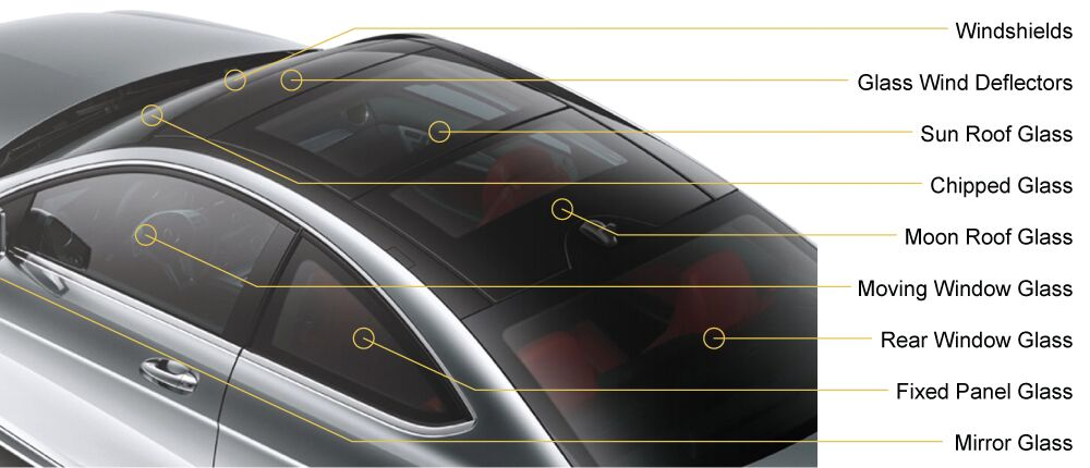 Windshields, Glass Wind Deflectors, Sunroof Glass, Chipped Glass, Moon Roof Glass, Moving Window Glass, Rear Window Glass, Fixed Panel Glass, Mirror Glass