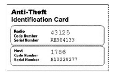Anti-Theft ID Card Example