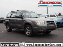 Used cars under $10,000 PA