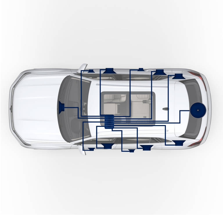 Get Concert Quality Sound Thanks to the New Premium Audio System in the 2020 Volkswagen Atlas Cross Sport Lineup at Herman Cook VW in Encinitas CA