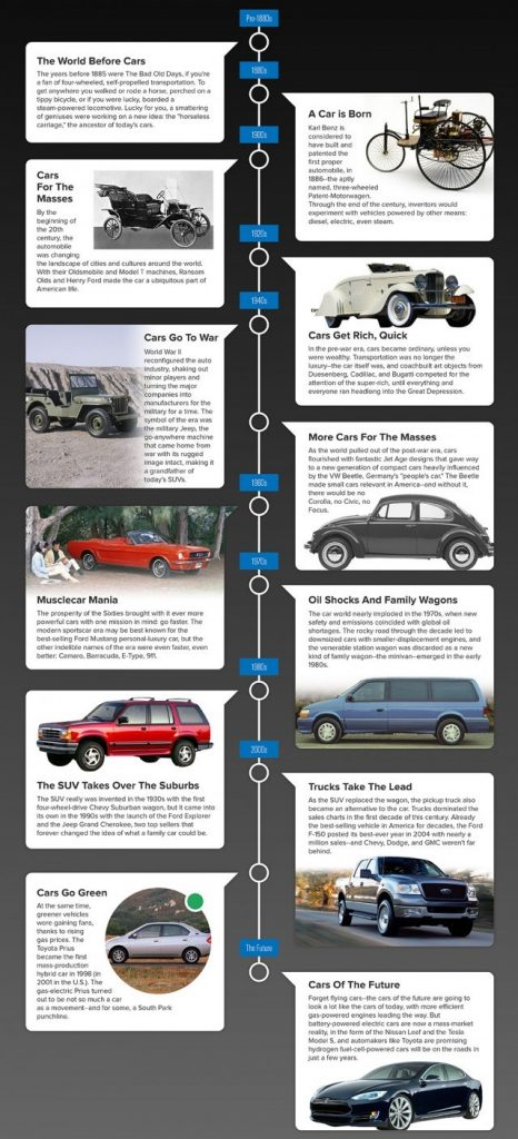 a-quick-history-of-the-automobile-4.28.14