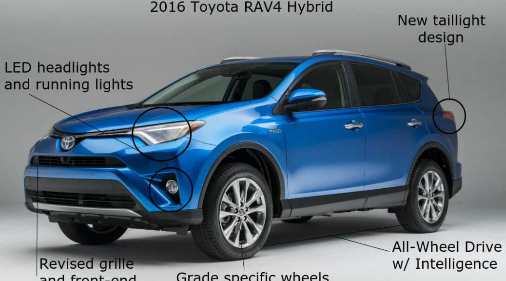 features of the 2016 Toyota RAV4 Hybrid