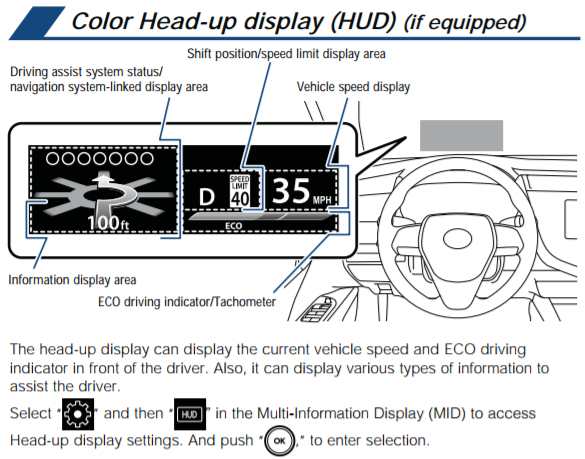 What is the Toyota Camry Head-Up Display and How Does it