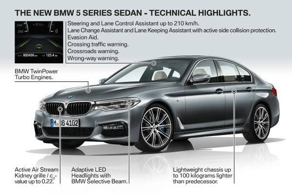 new safety features on the 2017 BMW 5 Series