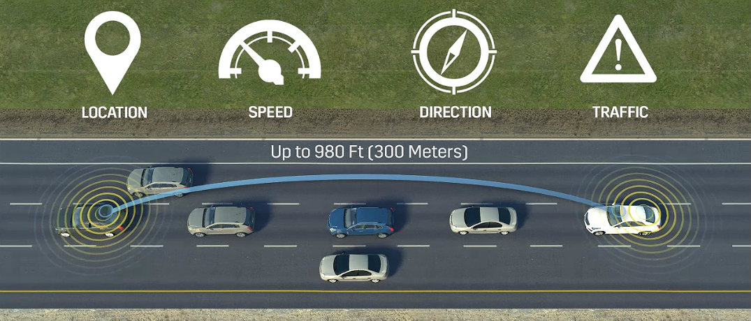 infographic about distance and information available with the Cadillac V2V system