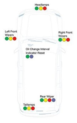 Visual representation of the vehicle elements evaluated with the Exterior Checkup