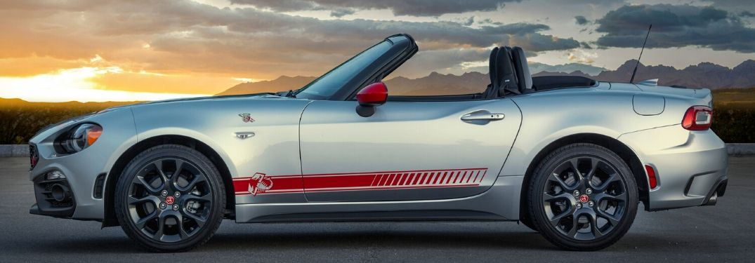 What's Included in the 2020 Fiat 124 Spider Abarth?