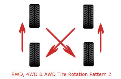 rwd 4wd awd tire rotation pattern 2 on blank background