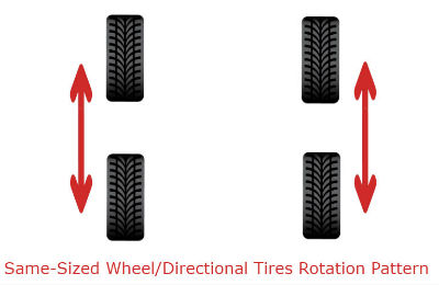 same sized wheel and directional tire rotation pattern on blank background