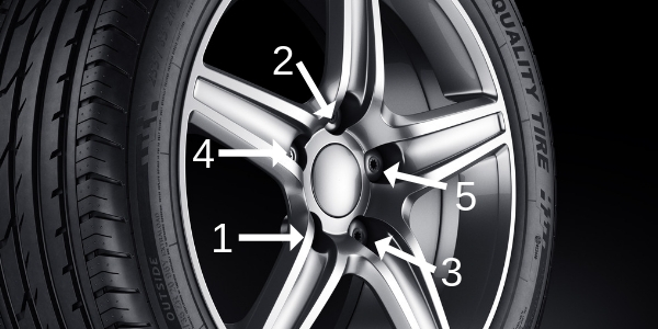 Closeup of wheel with lug nuts labeled with numbers 1 through 5