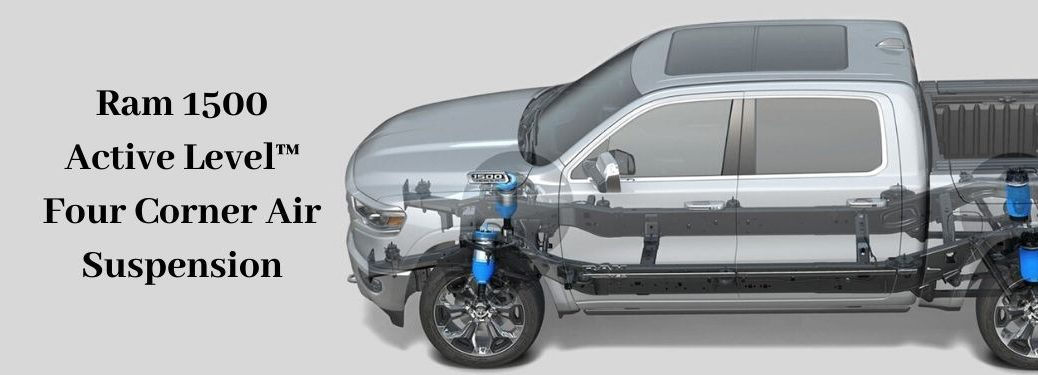 See-Through Diagram of Ram 1500 with Active Level Air Suspension on Gray Background with Black Ram 1500 Active Level Four Corner Air Suspension Text