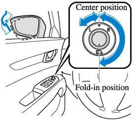 2020 CX-5 power-folding mirrors diagram