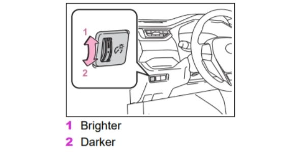 2020 Toyota RAV4 Owner's Manual Diagram of How To Dim Dashboard Lights