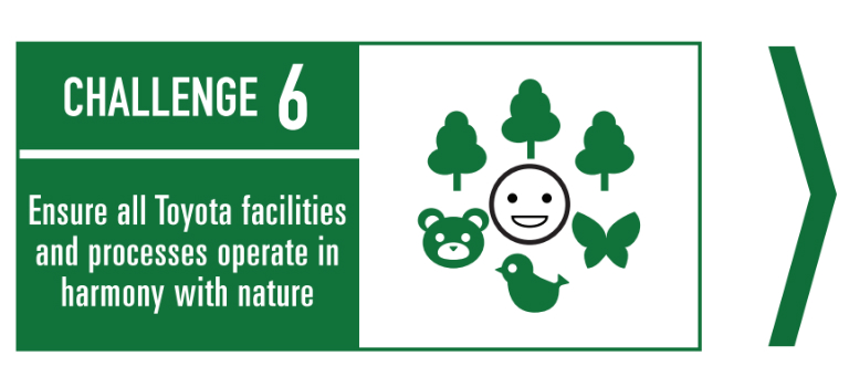 Toyota environmental challenge 6 graphic - Ensure all Toyota facilities and processes operate in harmony with nature