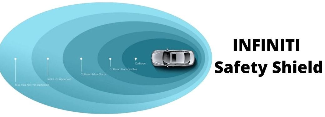 INFINITI Safety Shield diagram