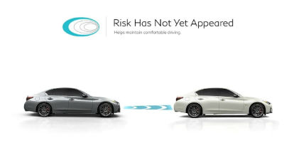 Distance control assist diagram risk has not yet appeared