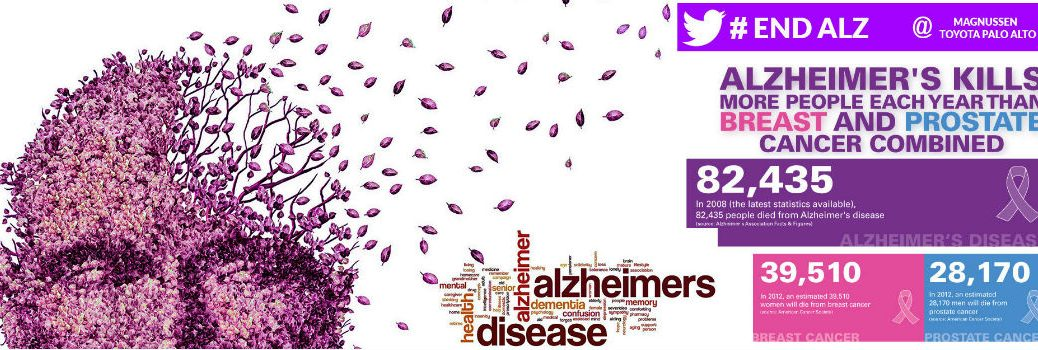 Toyota Palo Alto will make Donations during Alzheimer's Awareness Month