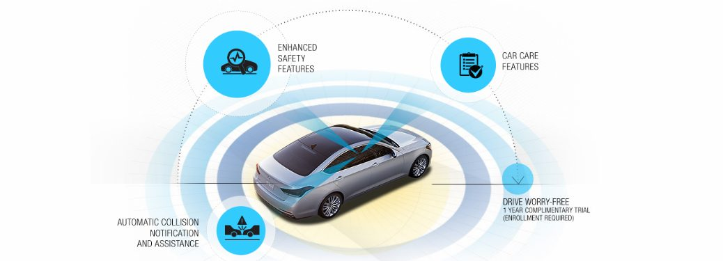 """A visualization of Honda Blue Link features. A Honda vehicle is surrounded by bubbles labeled, """"ENHANCED SAFETY FEATURES"""" """"CAR CARE FEATURES"""" and """"AUTOMATIC COLLISION NOTIFICATION AND ASSSITANCE."""" A final smaller bubble says, """"DRIVE WORRY-FREE 1 YEAR COMPLIMENTARY TRIAL (ENROLLMENT REQUIRED)"""""""