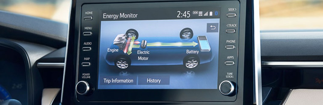 What 2020 Toyota vehicles come as Hybrid?