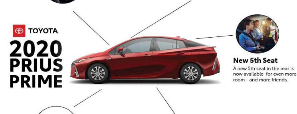 2020 Toyota Prius Prime release press image of exterior side shot with red paint color and feature focus points
