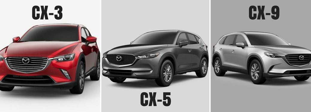 Which Mazda Suv Is Right For Me