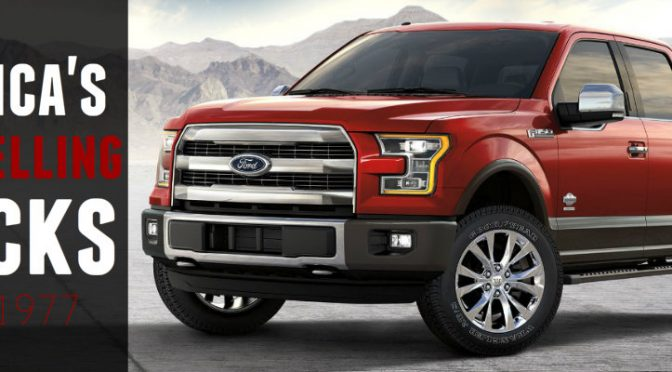 Ford F-Series Best Selling Truck
