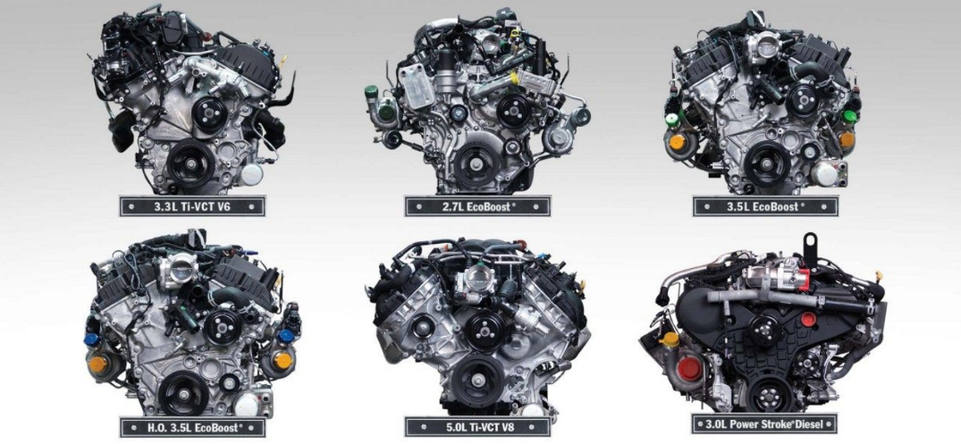 Six Engine Options for the 2019 Ford F-150