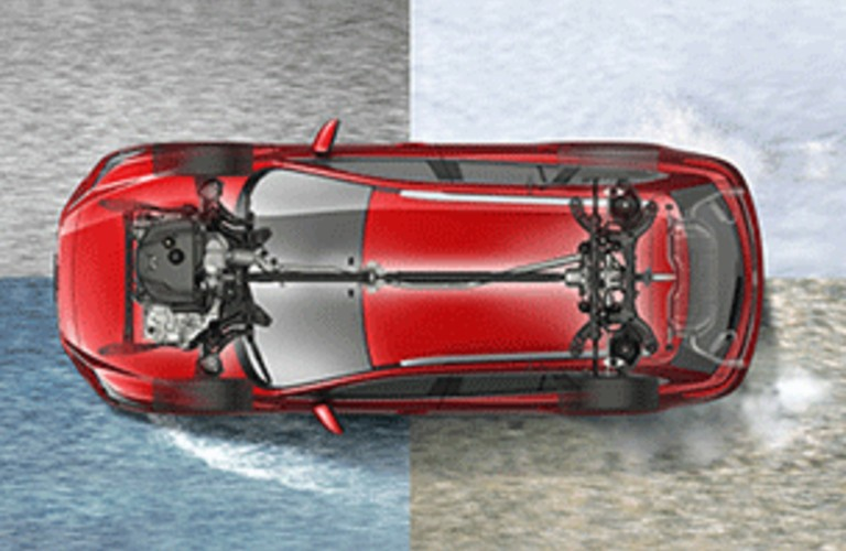 A top-down image of the Mazda i-ACTIVE® System.