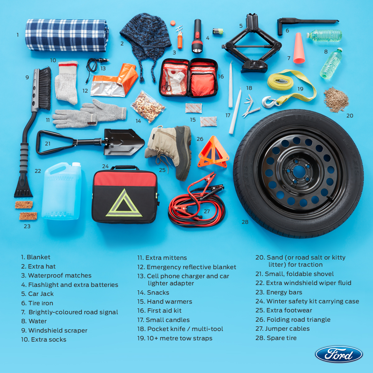 What should be in a winter car kit?