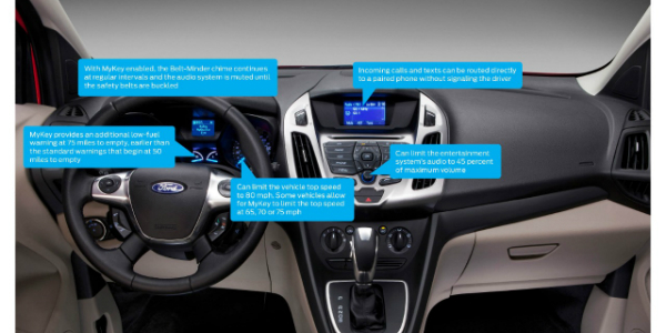 How Does Ford MyKey Work? Configurable Settings