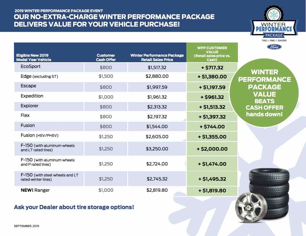 Sherwood Ford Winter Performance Package Chart