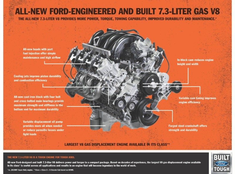 Fact sheet infographic for new Ford Super Duty V8 engine