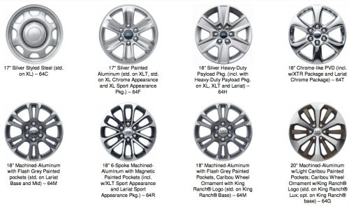 2020 Ford F150 Wheel Designs 17 Inch to 20 Inch
