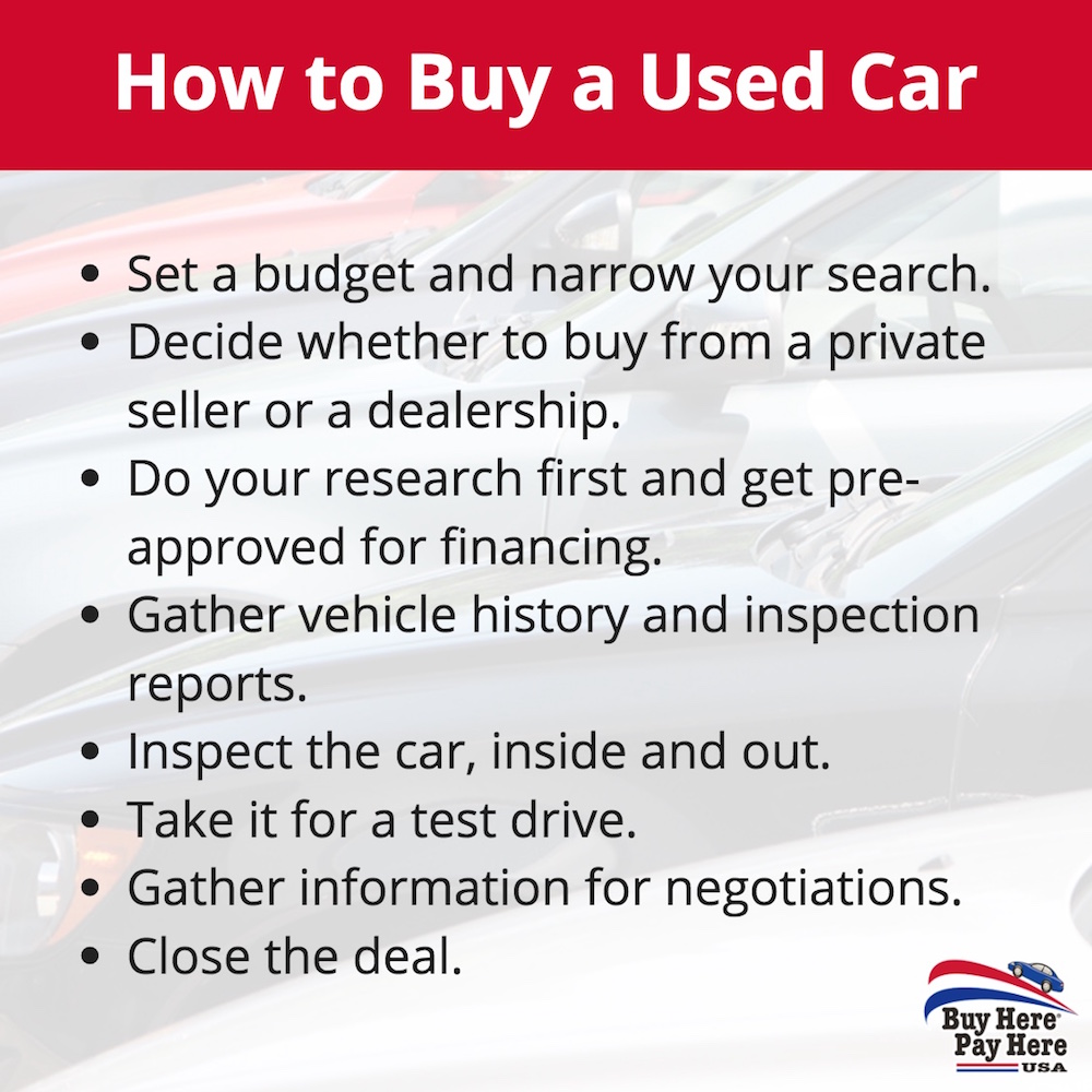 Used Car Buyer's Checklist - How to Buy a Used Car (mini infographic)