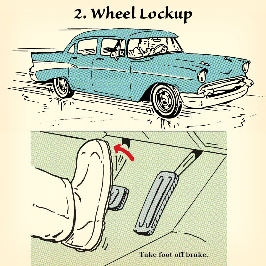 How to Handle Skids - Wheel Lockup