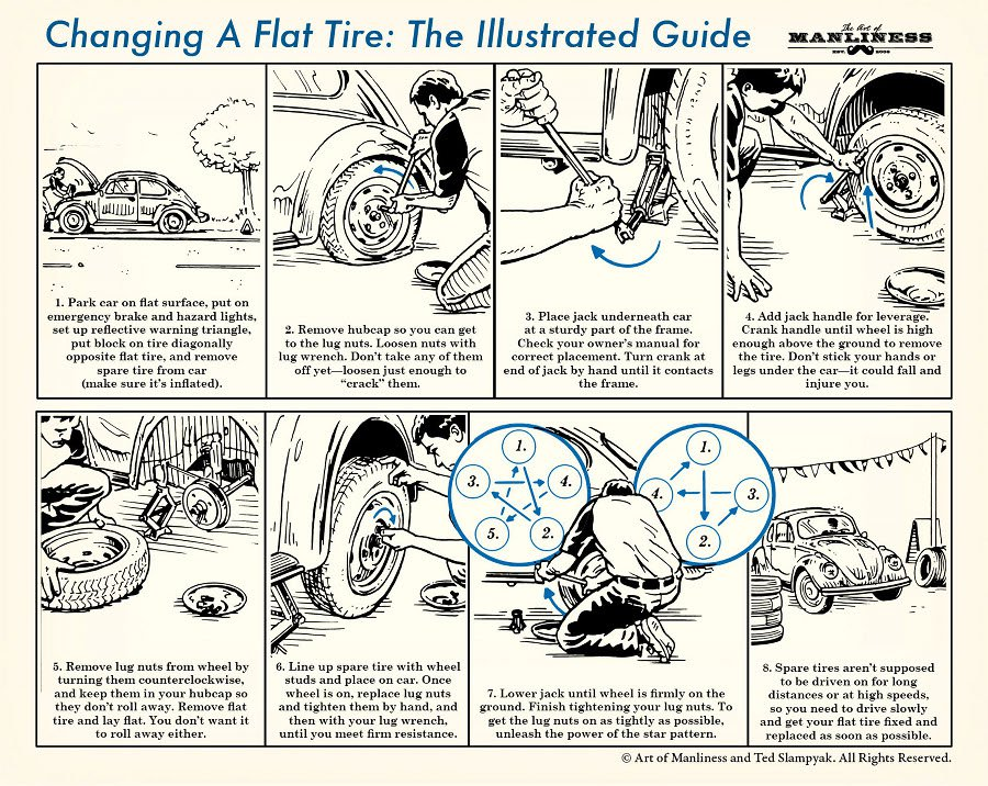 how to change a flat tire