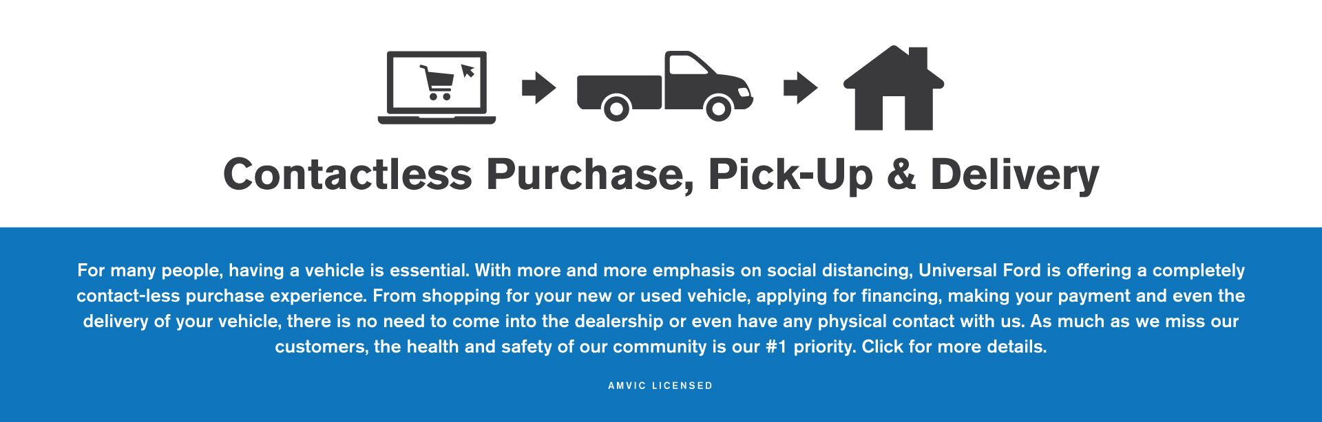 Contactless Purchase, Pick-Up & Delivery