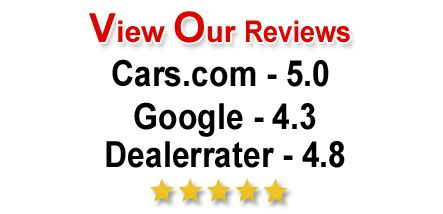 View Our Additional Reviews