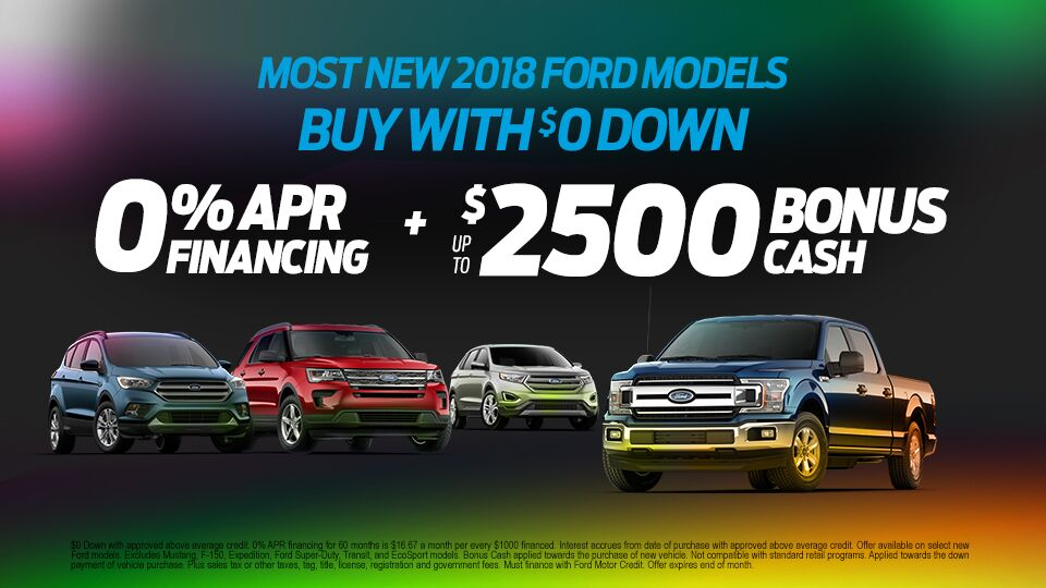 Most New Ford