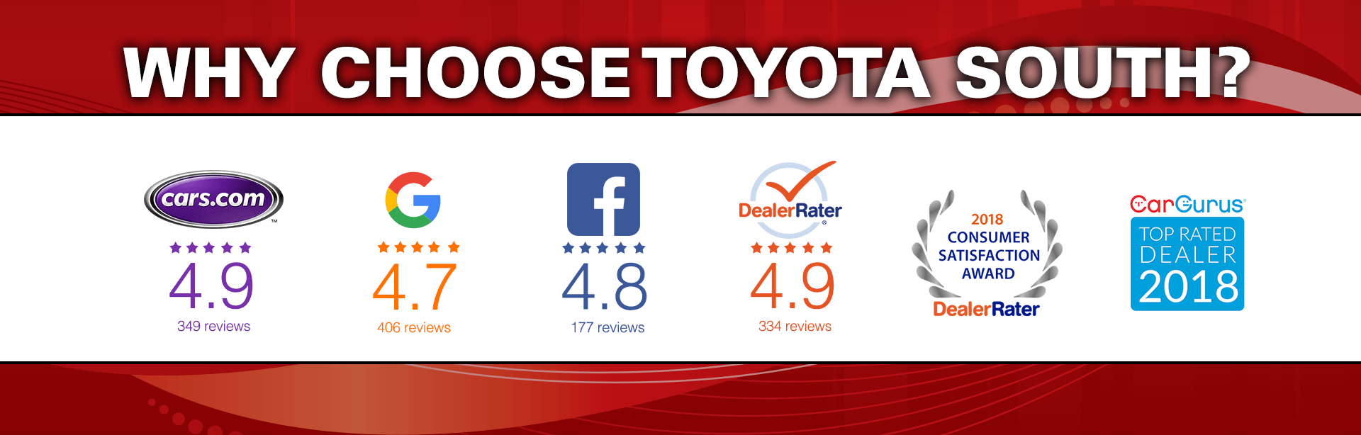 Why Choose Toyota South?