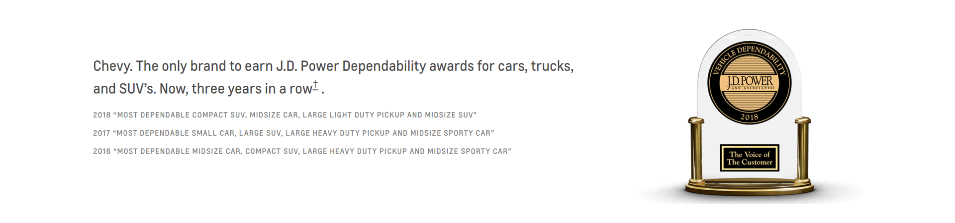 Chevy Awards