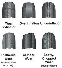 COMPLIMENTARY ALIGNMENT CHECKS!!