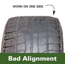 Free Pre Alignment Check with Any Visit