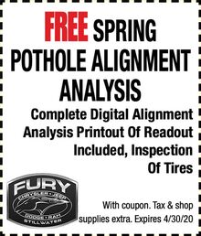 Free Spring Pothole Alignment Analysis