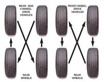 Lifetime Tire Rotations