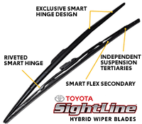 Toyota Sightline(TM) Windshield Wipers